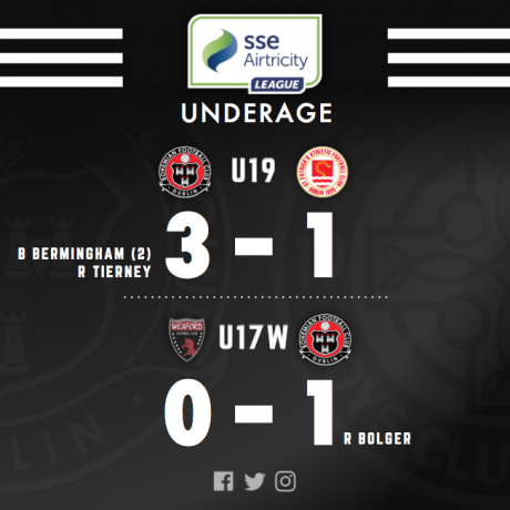 LOI Underage results